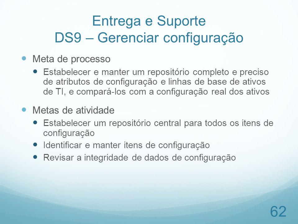 Entrega e Suporte DS9 – Gerenciar configuração Meta de processo Estabelecer e manter um repositório completo e preciso de atributos de configuração e