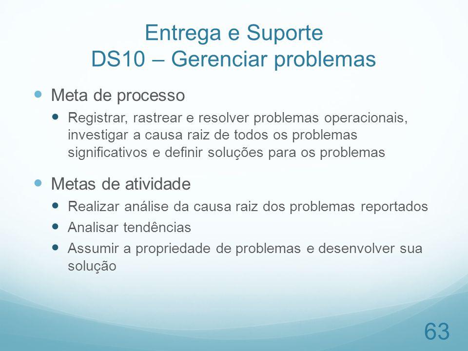 Entrega e Suporte DS10 – Gerenciar problemas Meta de processo Registrar, rastrear e resolver problemas operacionais, investigar a causa raiz de todos