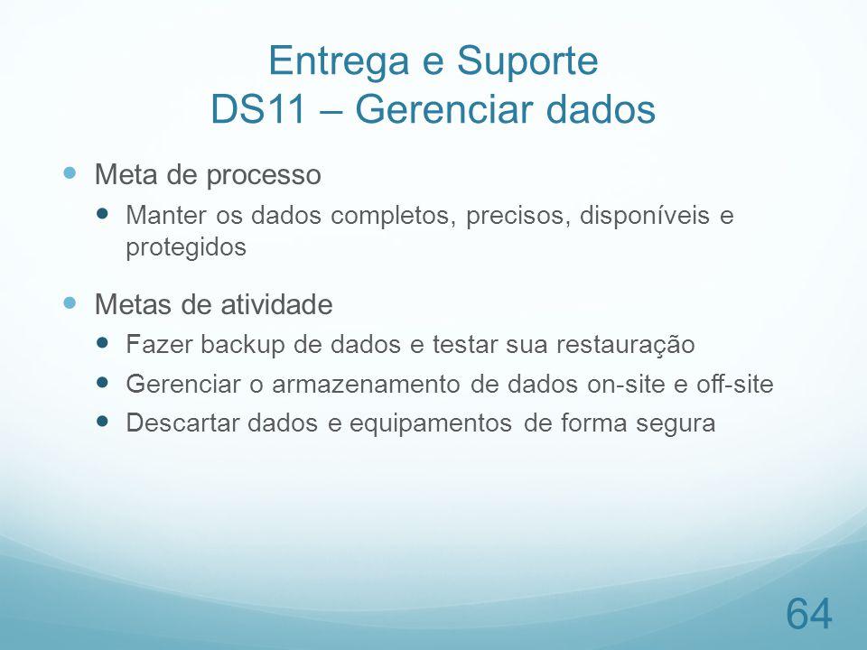 Entrega e Suporte DS11 – Gerenciar dados Meta de processo Manter os dados completos, precisos, disponíveis e protegidos Metas de atividade Fazer backu