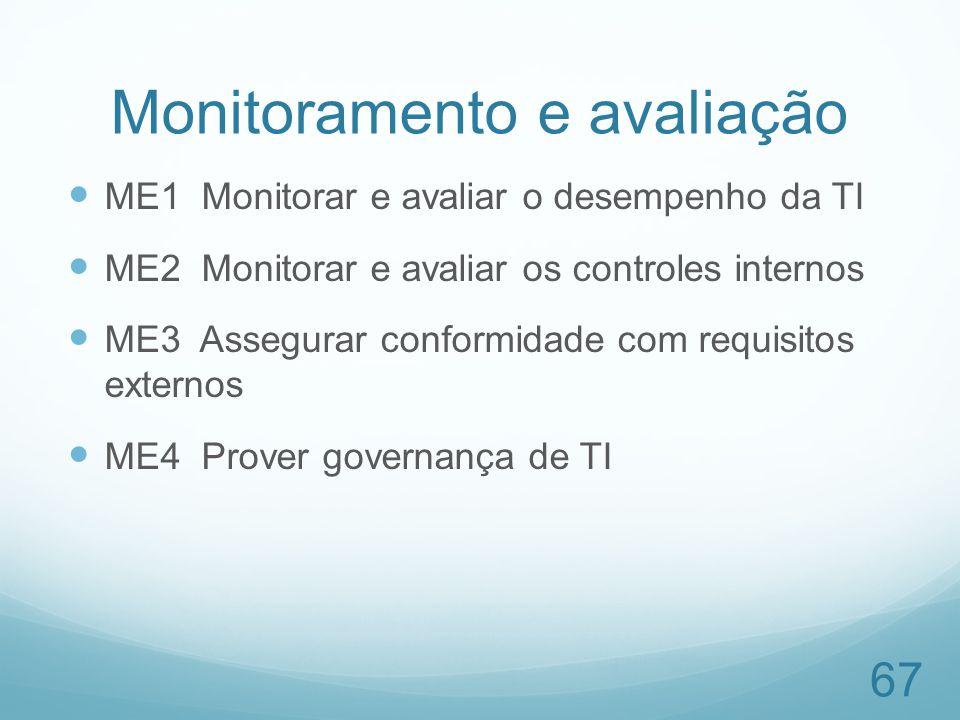 Monitoramento e avaliação ME1 Monitorar e avaliar o desempenho da TI ME2 Monitorar e avaliar os controles internos ME3 Assegurar conformidade com requ