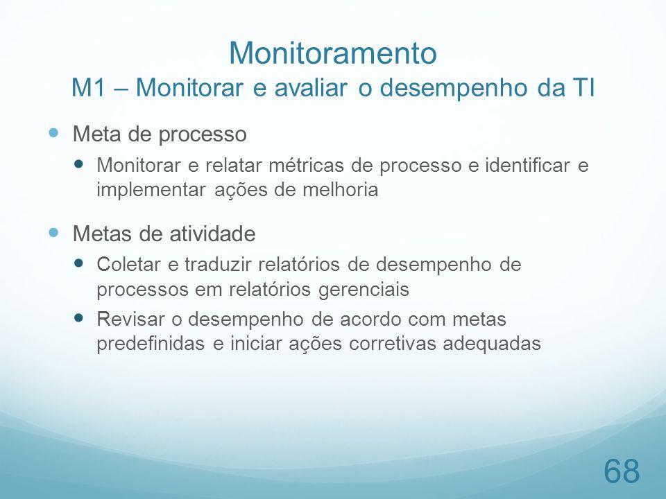 Monitoramento M1 – Monitorar e avaliar o desempenho da TI Meta de processo Monitorar e relatar métricas de processo e identificar e implementar ações
