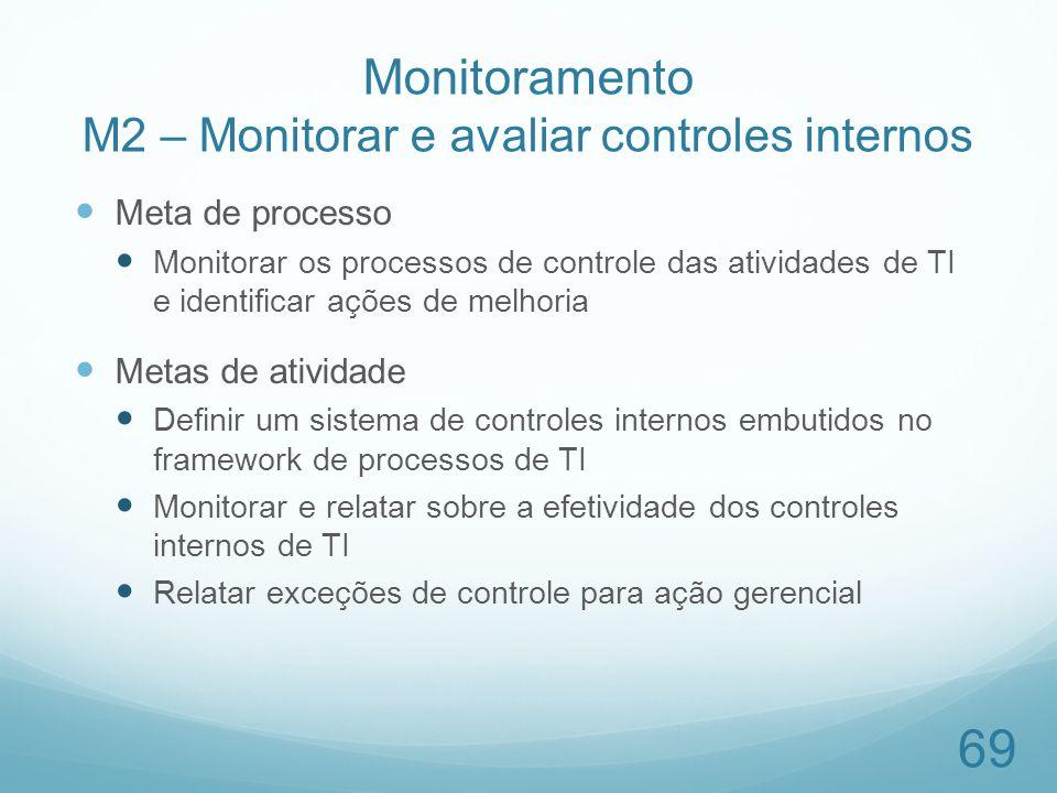 Monitoramento M2 – Monitorar e avaliar controles internos Meta de processo Monitorar os processos de controle das atividades de TI e identificar ações
