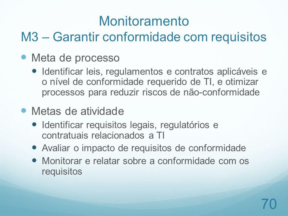 Monitoramento M3 – Garantir conformidade com requisitos Meta de processo Identificar leis, regulamentos e contratos aplicáveis e o nível de conformida