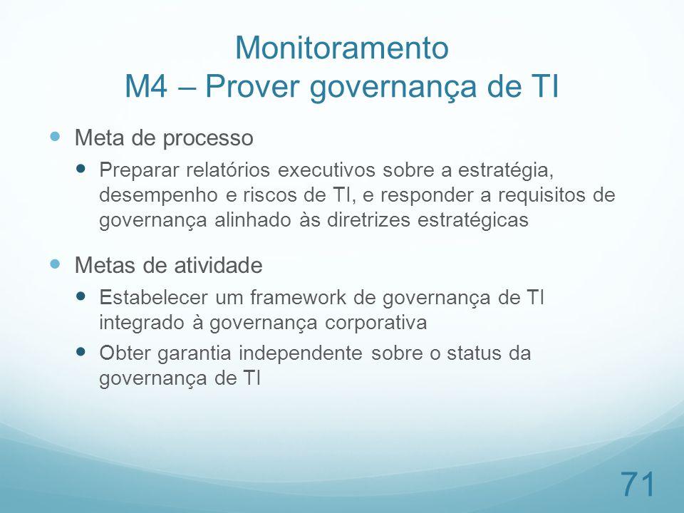 Monitoramento M4 – Prover governança de TI Meta de processo Preparar relatórios executivos sobre a estratégia, desempenho e riscos de TI, e responder