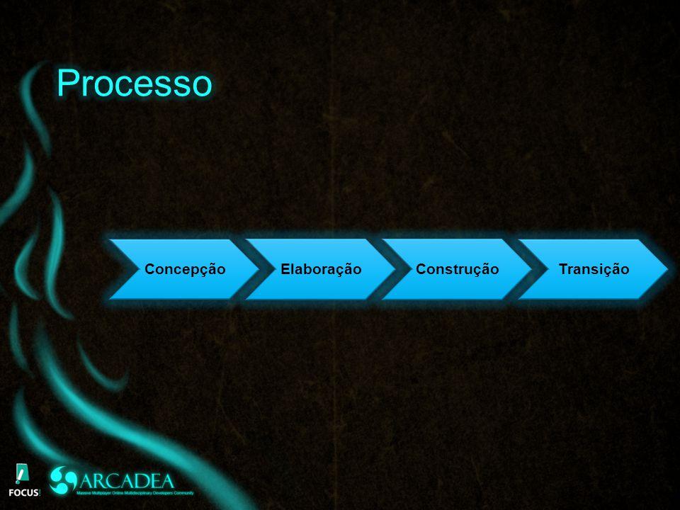 ConcepçãoElaboraçãoConstruçãoTransição