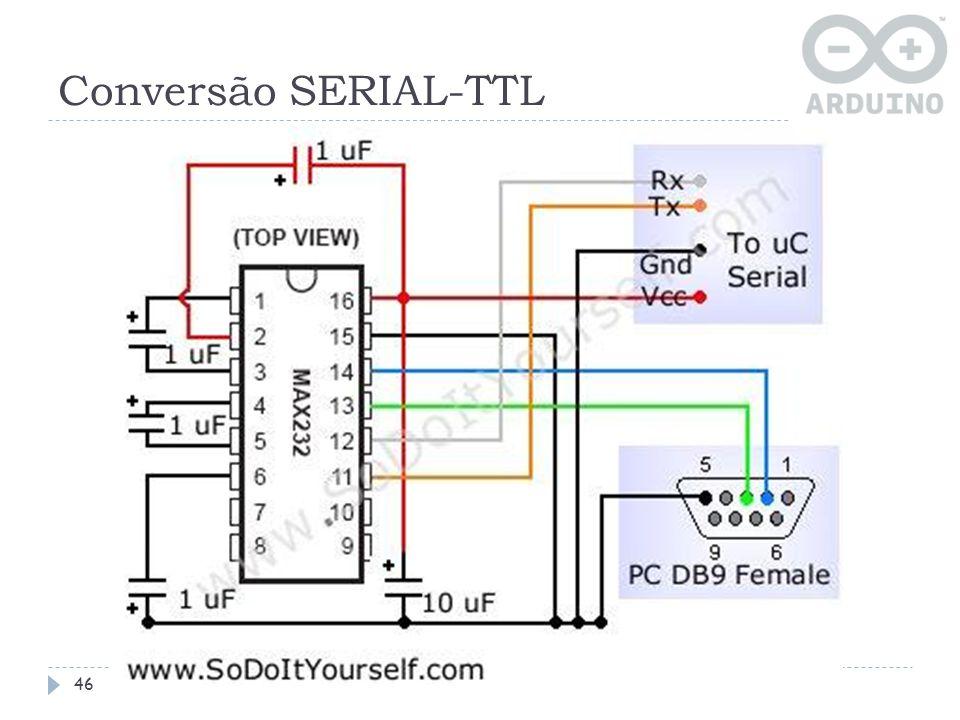 Conversão SERIAL-TTL 46