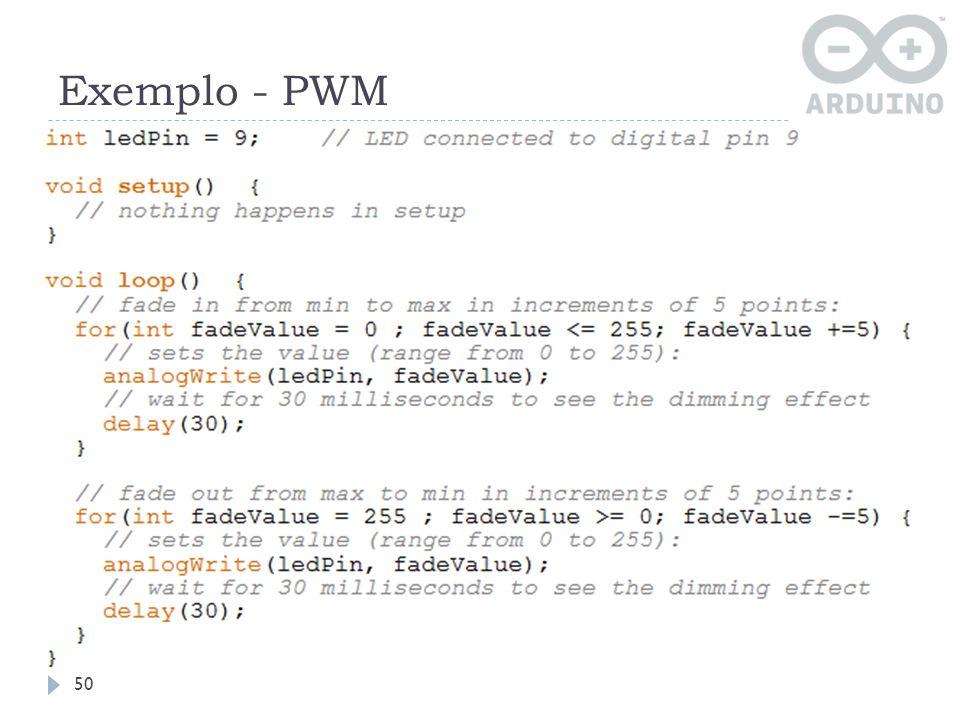 Exemplo - PWM 50