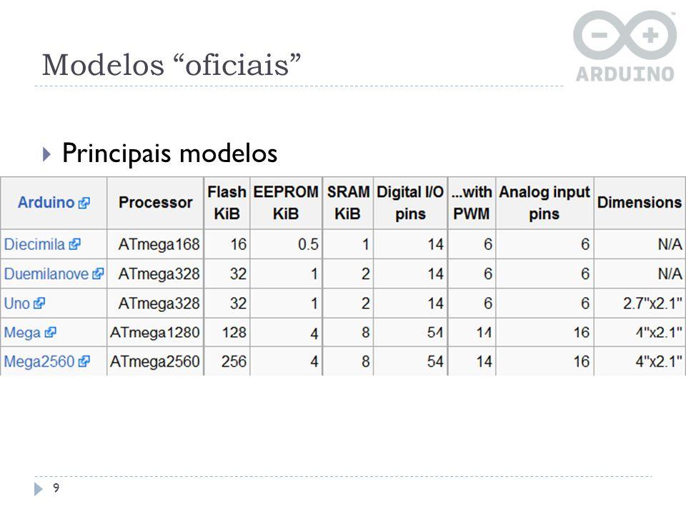 Modelos oficiais Principais modelos 9