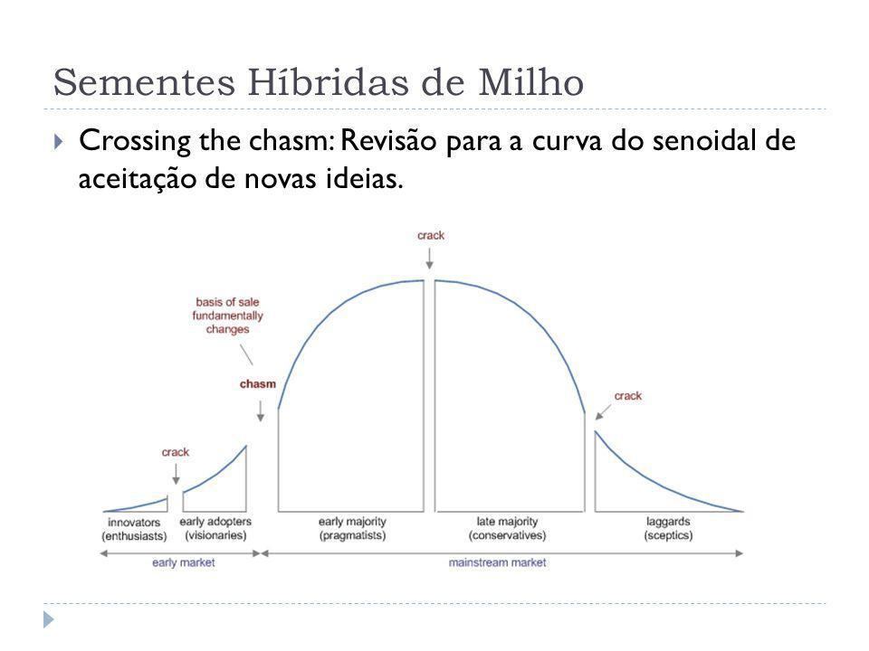 Sementes Híbridas de Milho Crossing the chasm: Revisão para a curva do senoidal de aceitação de novas ideias.