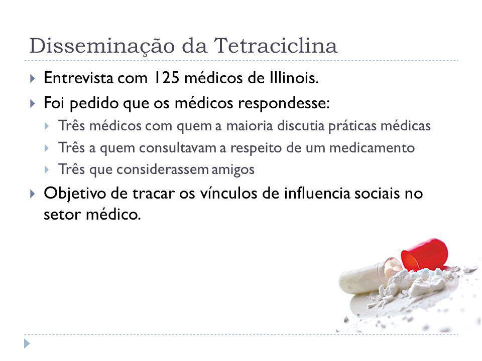 Disseminação da Tetraciclina Entrevista com 125 médicos de Illinois. Foi pedido que os médicos respondesse: Três médicos com quem a maioria discutia p