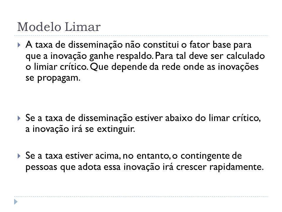 Modelo Limar A taxa de disseminação não constitui o fator base para que a inovação ganhe respaldo. Para tal deve ser calculado o limiar crítico. Que d