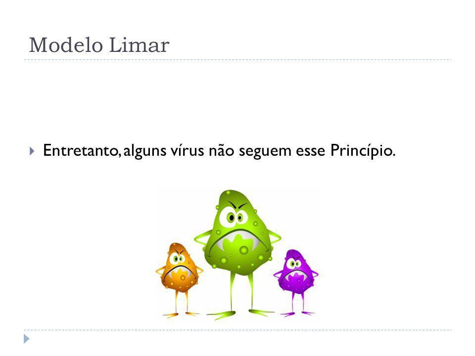 Modelo Limar Entretanto, alguns vírus não seguem esse Princípio.