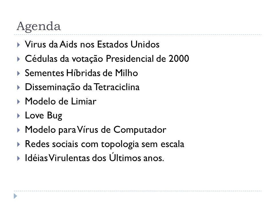 Agenda Virus da Aids nos Estados Unidos Cédulas da votação Presidencial de 2000 Sementes Híbridas de Milho Disseminação da Tetraciclina Modelo de Limi