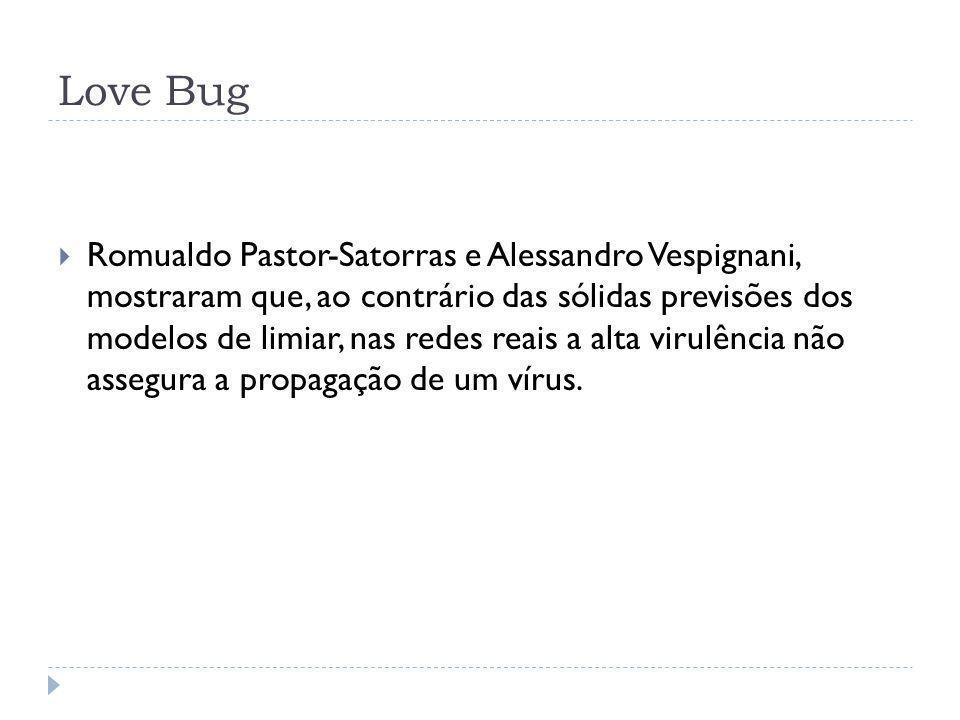 Love Bug Romualdo Pastor-Satorras e Alessandro Vespignani, mostraram que, ao contrário das sólidas previsões dos modelos de limiar, nas redes reais a