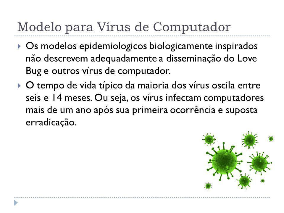 Modelo para Vírus de Computador Os modelos epidemiologicos biologicamente inspirados não descrevem adequadamente a disseminação do Love Bug e outros v