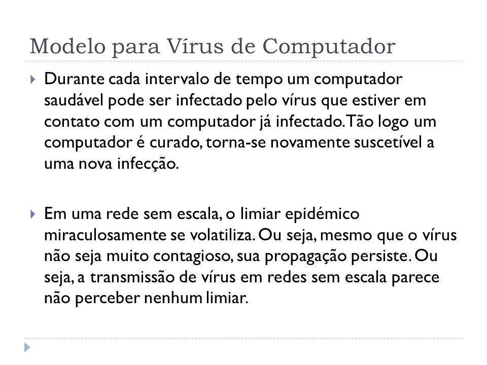 Modelo para Vírus de Computador Durante cada intervalo de tempo um computador saudável pode ser infectado pelo vírus que estiver em contato com um com