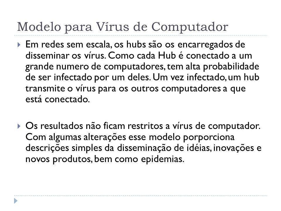 Modelo para Vírus de Computador Em redes sem escala, os hubs são os encarregados de disseminar os vírus. Como cada Hub é conectado a um grande numero