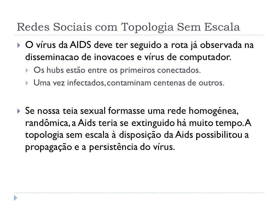 Redes Sociais com Topologia Sem Escala O vírus da AIDS deve ter seguido a rota já observada na disseminacao de inovacoes e vírus de computador. Os hub