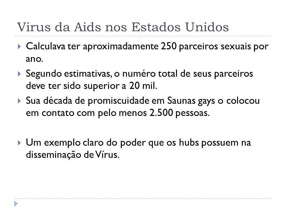Virus da Aids nos Estados Unidos Calculava ter aproximadamente 250 parceiros sexuais por ano. Segundo estimativas, o numéro total de seus parceiros de