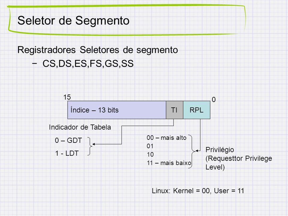 Seletor de Segmento Registradores Seletores de segmento CS,DS,ES,FS,GS,SS Índice – 13 bitsRPLTI Indicador de Tabela 0 – GDT 1 - LDT Privilégio (Requesttor Privilege Level) 00 – mais alto 01 10 11 – mais baixo Linux: Kernel = 00, User = 11 0 15