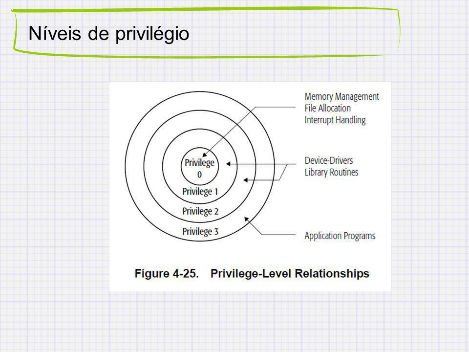 Níveis de privilégio