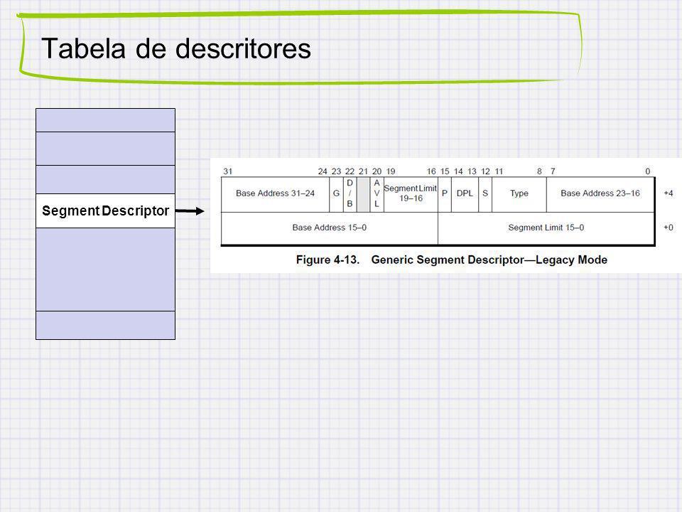 Tabela de descritores Segment Descriptor