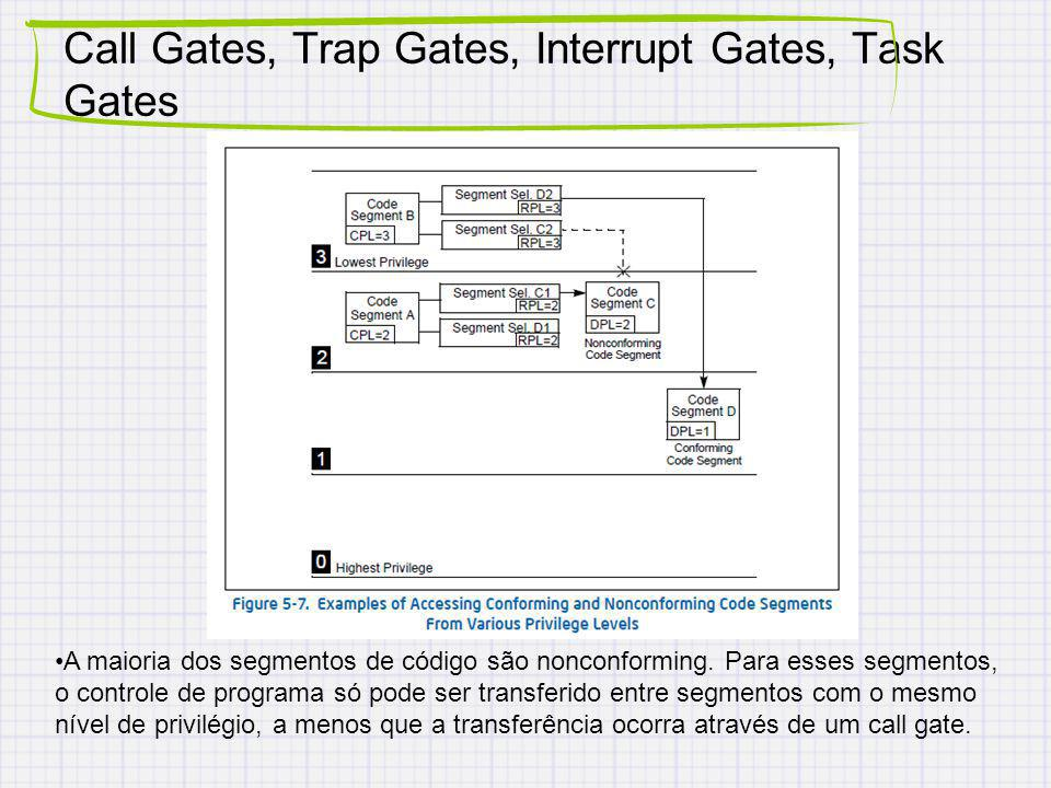 Call Gates, Trap Gates, Interrupt Gates, Task Gates A maioria dos segmentos de código são nonconforming. Para esses segmentos, o controle de programa