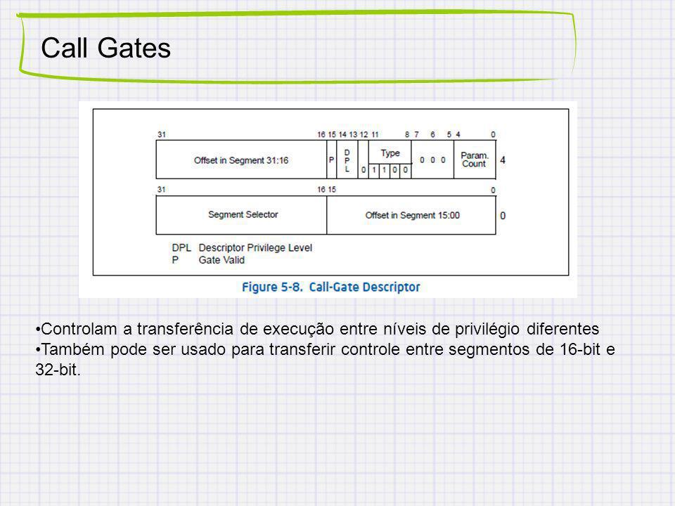 Call Gates Controlam a transferência de execução entre níveis de privilégio diferentes Também pode ser usado para transferir controle entre segmentos