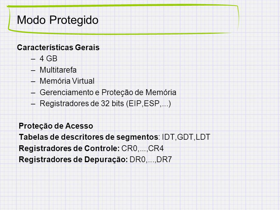 Modo Protegido Características Gerais –4 GB –Multitarefa –Memória Virtual –Gerenciamento e Proteção de Memória –Registradores de 32 bits (EIP,ESP,...) Proteção de Acesso Tabelas de descritores de segmentos: IDT,GDT,LDT Registradores de Controle: CR0,...,CR4 Registradores de Depuração: DR0,...,DR7