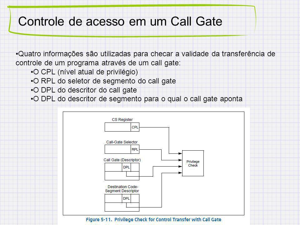 Controle de acesso em um Call Gate Quatro informações são utilizadas para checar a validade da transferência de controle de um programa através de um call gate: O CPL (nível atual de privilégio) O RPL do seletor de segmento do call gate O DPL do descritor do call gate O DPL do descritor de segmento para o qual o call gate aponta