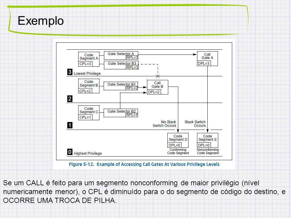 Exemplo Se um CALL é feito para um segmento nonconforming de maior privilégio (nível numericamente menor), o CPL é diminuído para o do segmento de código do destino, e OCORRE UMA TROCA DE PILHA.