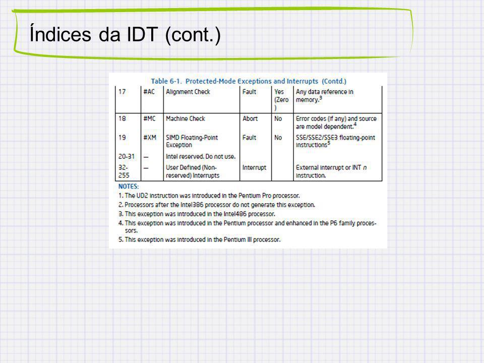 Índices da IDT (cont.)