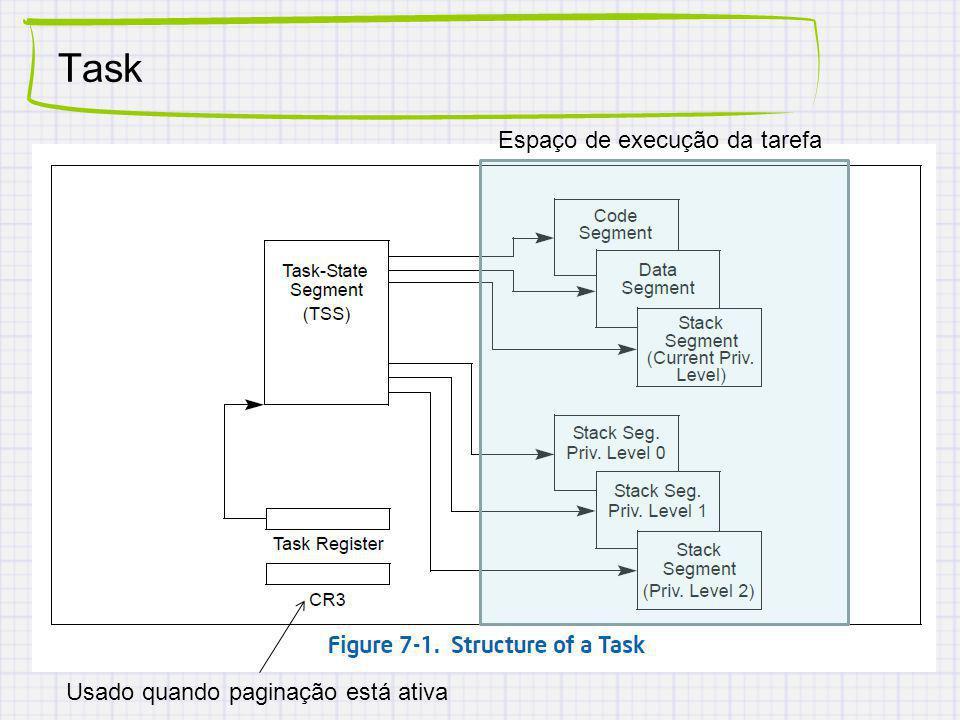 Espaço de execução da tarefa Usado quando paginação está ativa