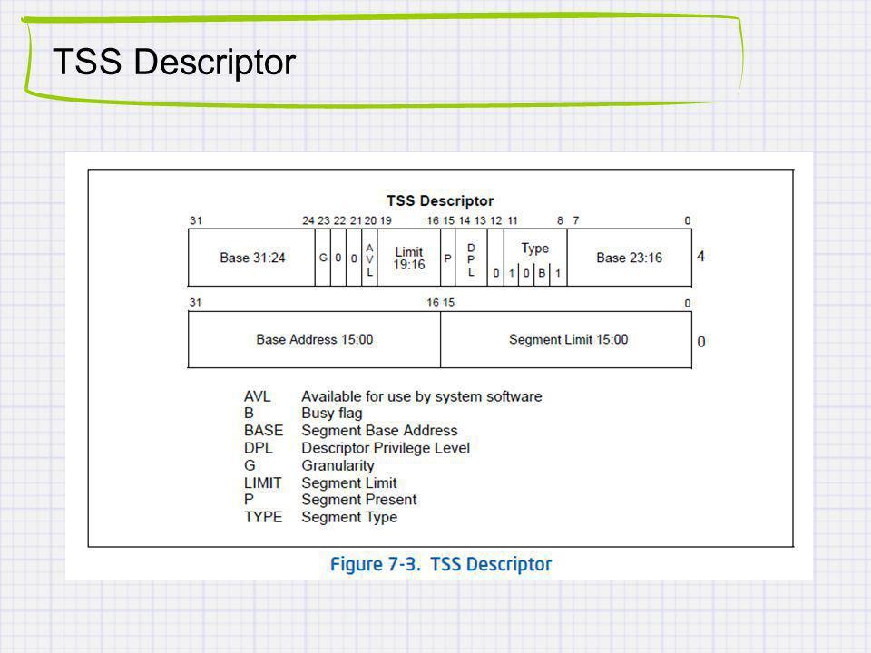 TSS Descriptor