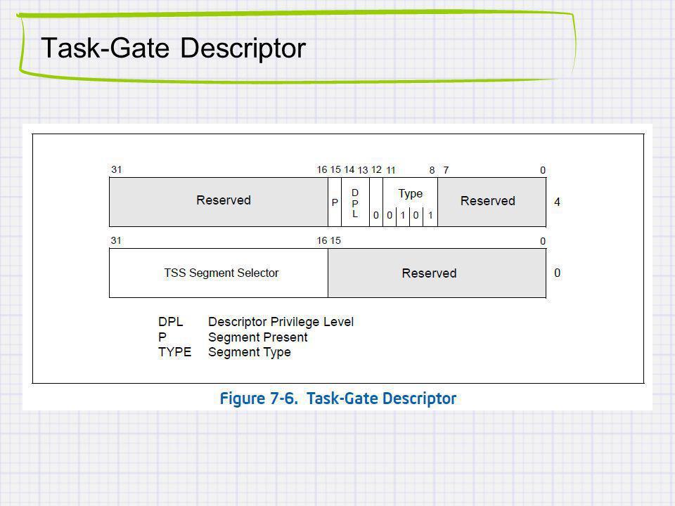 Task-Gate Descriptor