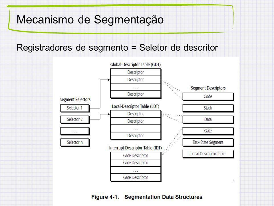 Mecanismo de Segmentação Registradores de segmento = Seletor de descritor