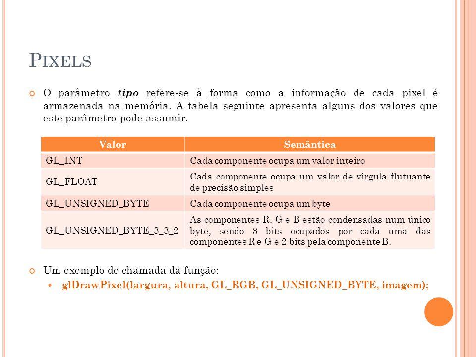 P IXELS O parâmetro tipo refere-se à forma como a informação de cada pixel é armazenada na memória. A tabela seguinte apresenta alguns dos valores que