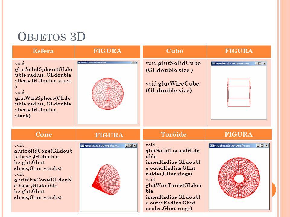 O BJETOS 3D EsferaFIGURA void glutSolidSphere(GLdo uble radius, GLdouble slices, GLdouble stack ) void glutWireSphere(GLdo uble radius, GLdouble slices, GLdouble stack) CuboFIGURA void glutSolidCube (GLdouble size ) void glutWireCube (GLdouble size) Cone FIGURA void glutSolidCone(GLdoub le base,GLdouble height,Glint slices,Glint stacks) void glutWireCone(GLdoubl e base,GLdouble height,Glint slices,Glint stacks) ToróideFIGURA void glutSolidTorus(GLdo uble innerRadius,GLdoubl e outerRadius,Glint nsides,Glint rings) void glutWireTorus(GLdou ble innerRadius,GLdoubl e outerRadius,Glint nsides,Glint rings)