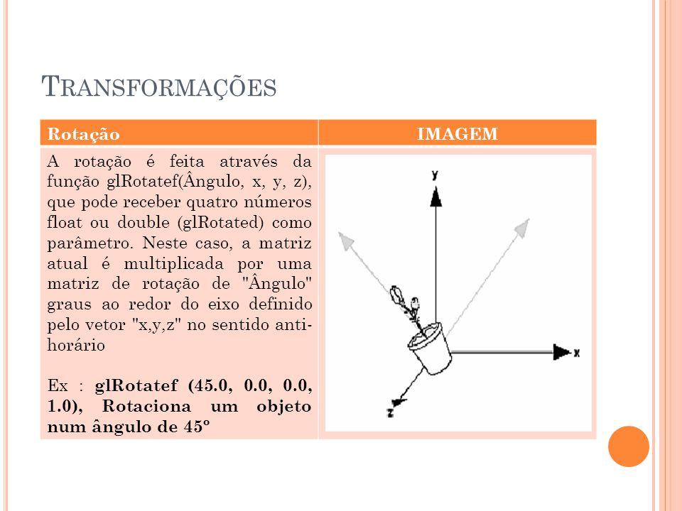 T RANSFORMAÇÕES RotaçãoIMAGEM A rotação é feita através da função glRotatef(Ângulo, x, y, z), que pode receber quatro números float ou double (glRotated) como parâmetro.