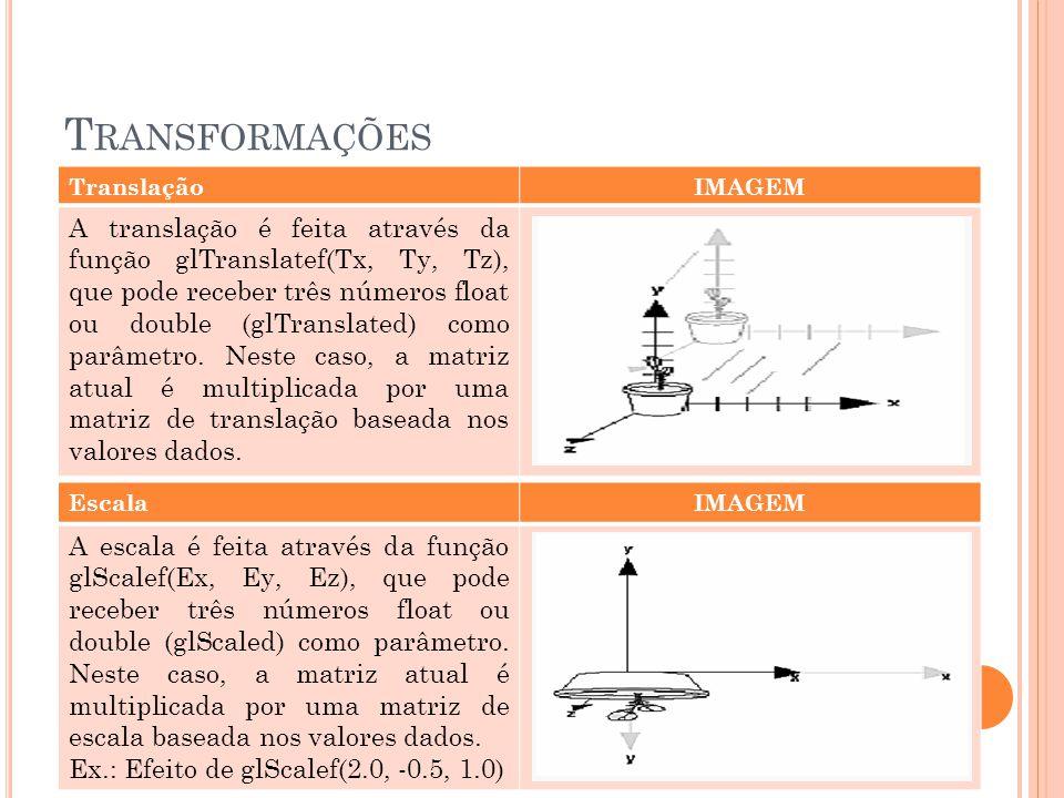 T RANSFORMAÇÕES TranslaçãoIMAGEM A translação é feita através da função glTranslatef(Tx, Ty, Tz), que pode receber três números float ou double (glTranslated) como parâmetro.