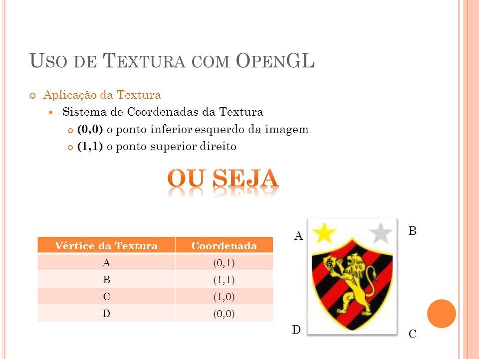 Aplicação da Textura Sistema de Coordenadas da Textura (0,0) o ponto inferior esquerdo da imagem (1,1) o ponto superior direito A B C D Vértice da TexturaCoordenada A(0,1) B(1,1) C(1,0) D(0,0) U SO DE T EXTURA COM O PEN GL