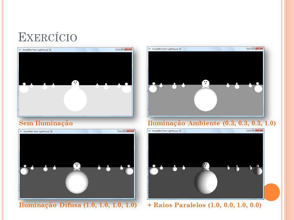 E XERCÍCIO Iluminação Ambiente (0.3, 0.3, 0.3, 1.0)Sem Iluminação Iluminação Difusa (1.0, 1.0, 1.0, 1.0)+ Raios Paralelos (1.0, 0.0, 1.0, 0.0)