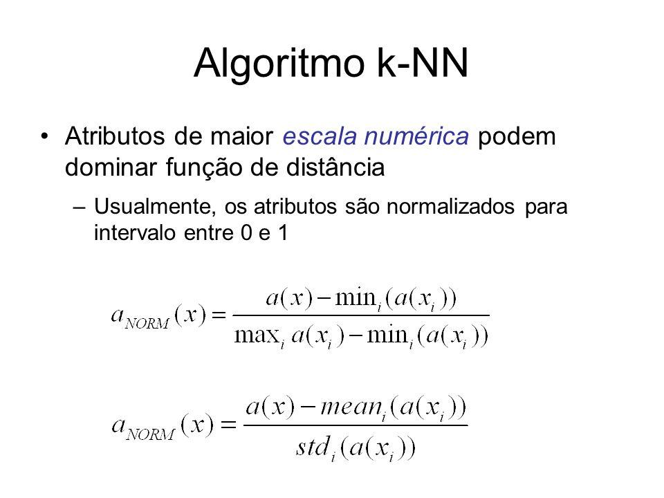 Algoritmo k-NN Atributos de maior escala numérica podem dominar função de distância –Usualmente, os atributos são normalizados para intervalo entre 0