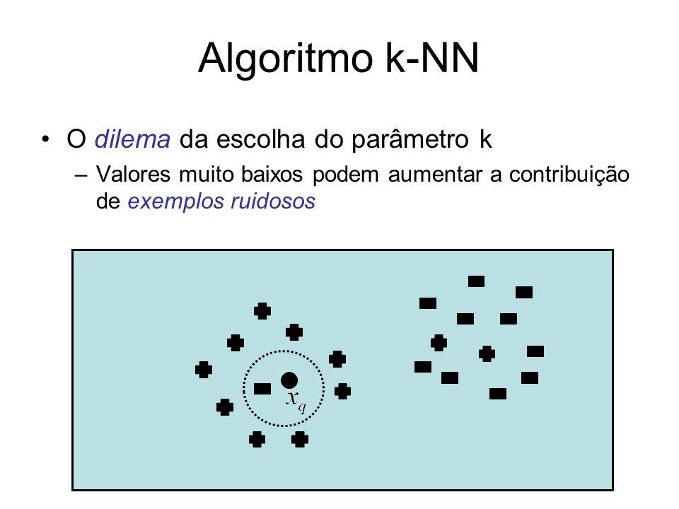 Algoritmo k-NN O dilema da escolha do parâmetro k –Valores muito baixos podem aumentar a contribuição de exemplos ruidosos