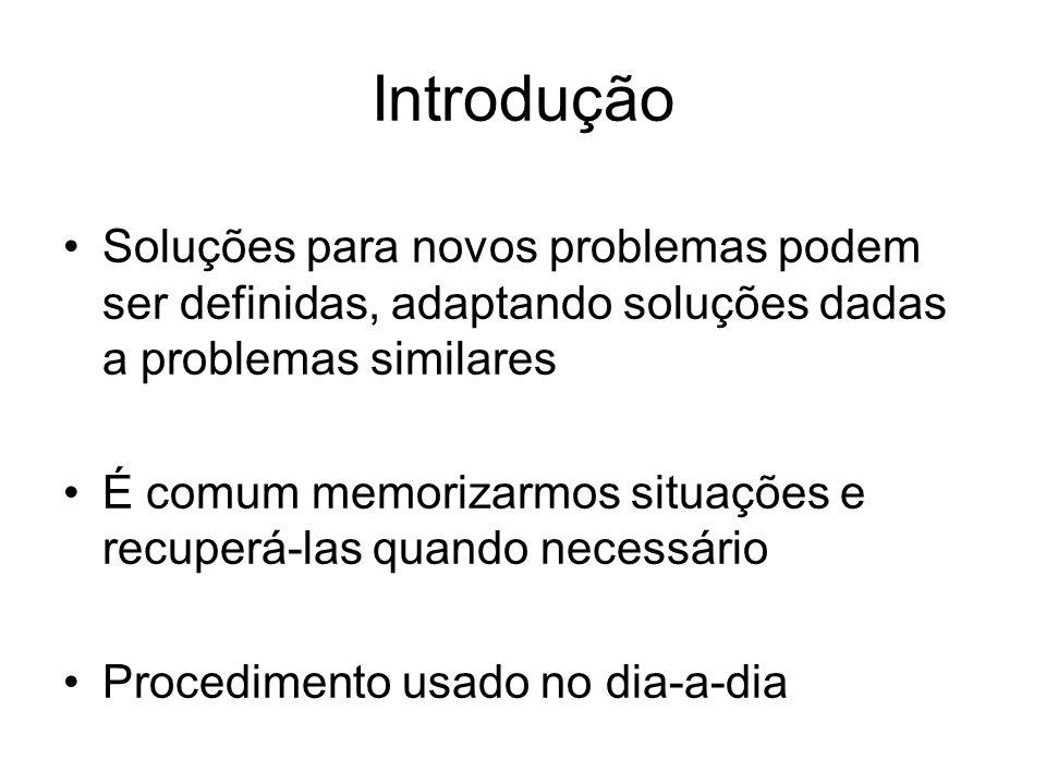 Introdução Soluções para novos problemas podem ser definidas, adaptando soluções dadas a problemas similares É comum memorizarmos situações e recuperá