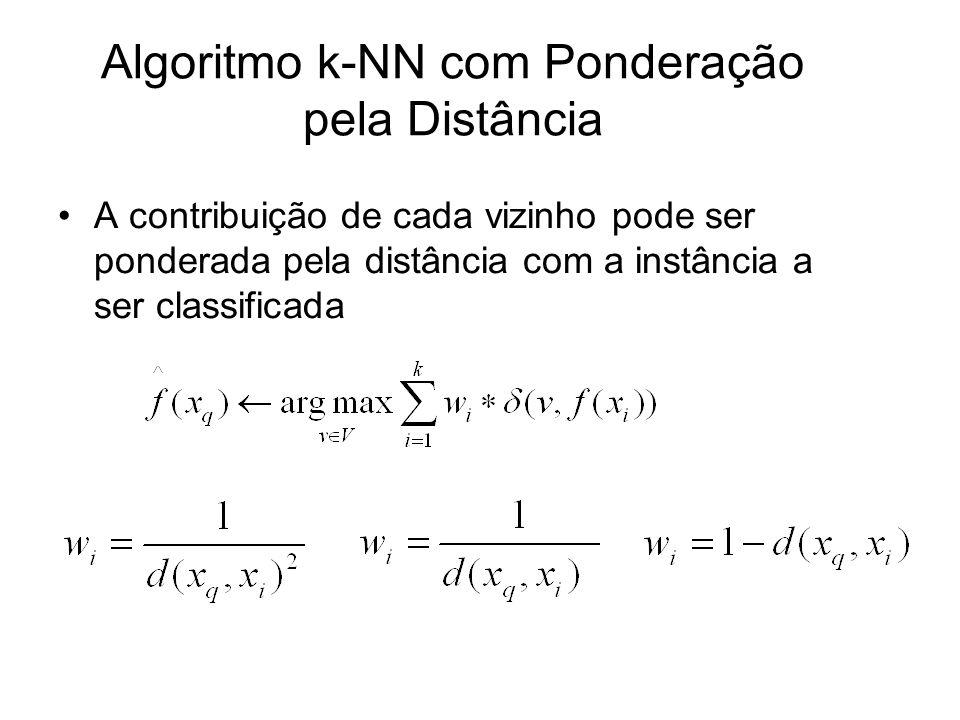 Algoritmo k-NN com Ponderação pela Distância A contribuição de cada vizinho pode ser ponderada pela distância com a instância a ser classificada