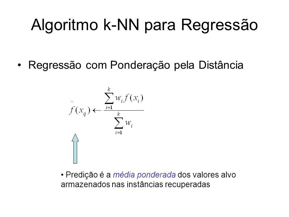 Algoritmo k-NN para Regressão Regressão com Ponderação pela Distância Predição é a média ponderada dos valores alvo armazenados nas instâncias recuper