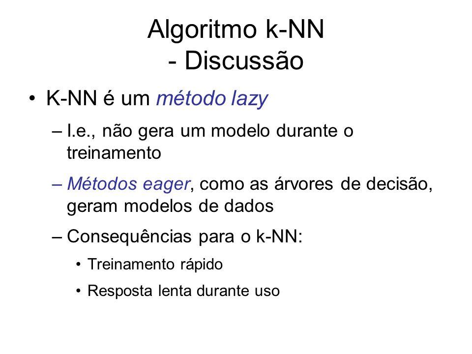Algoritmo k-NN - Discussão K-NN é um método lazy –I.e., não gera um modelo durante o treinamento –Métodos eager, como as árvores de decisão, geram mod