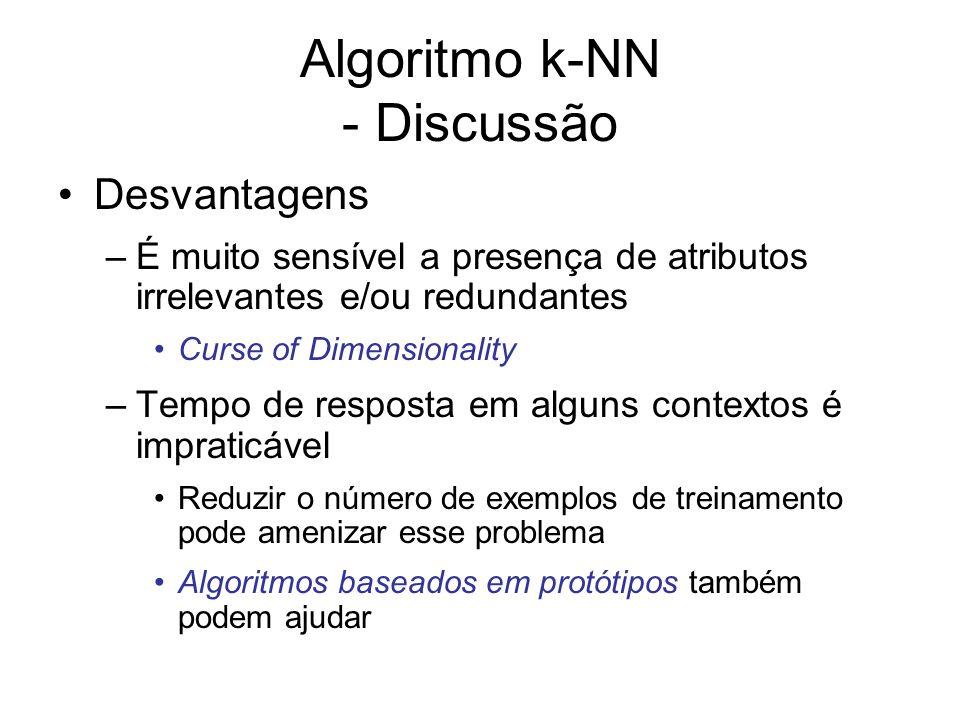 Algoritmo k-NN - Discussão Desvantagens –É muito sensível a presença de atributos irrelevantes e/ou redundantes Curse of Dimensionality –Tempo de resp