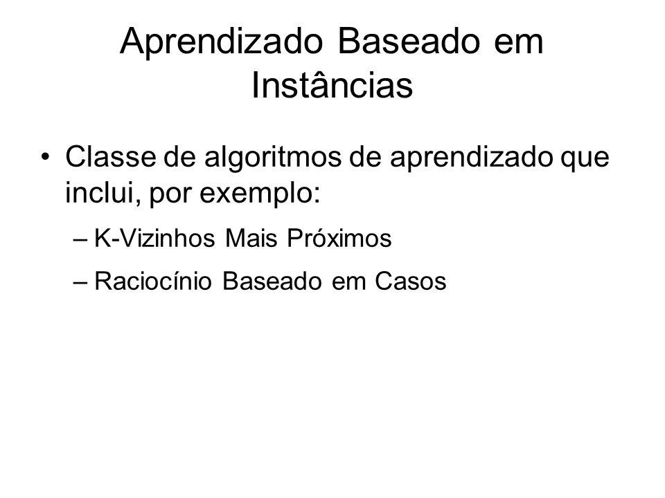 Aprendizado Baseado em Instâncias Classe de algoritmos de aprendizado que inclui, por exemplo: –K-Vizinhos Mais Próximos –Raciocínio Baseado em Casos